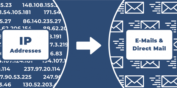 IP to Email and Direct Mail